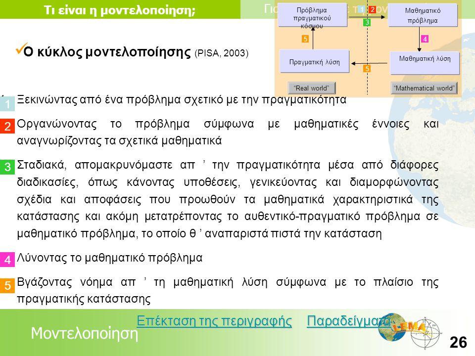 Ο κύκλος μοντελοποίησης (PISA, 2003)