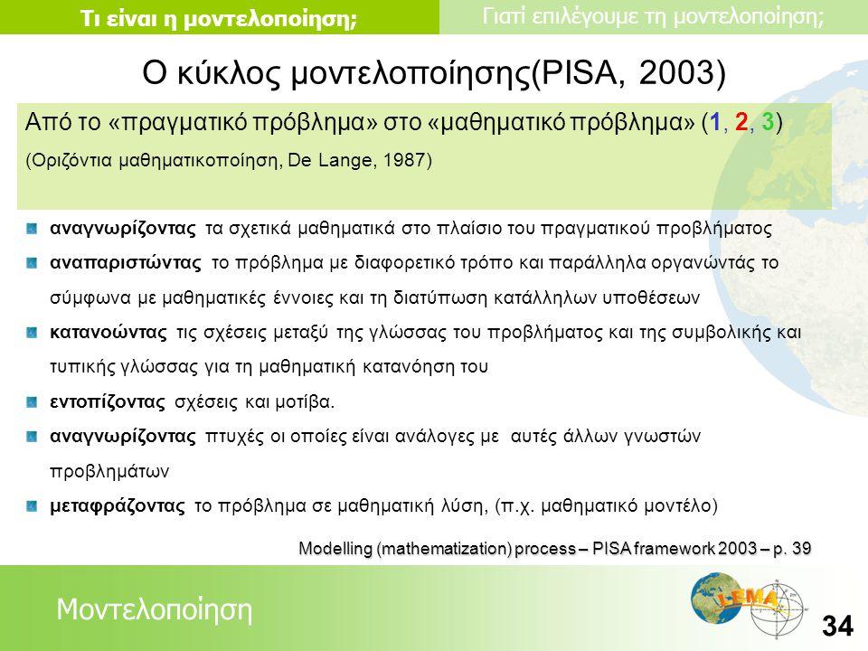 Ο κύκλος μοντελοποίησης(PISA, 2003)