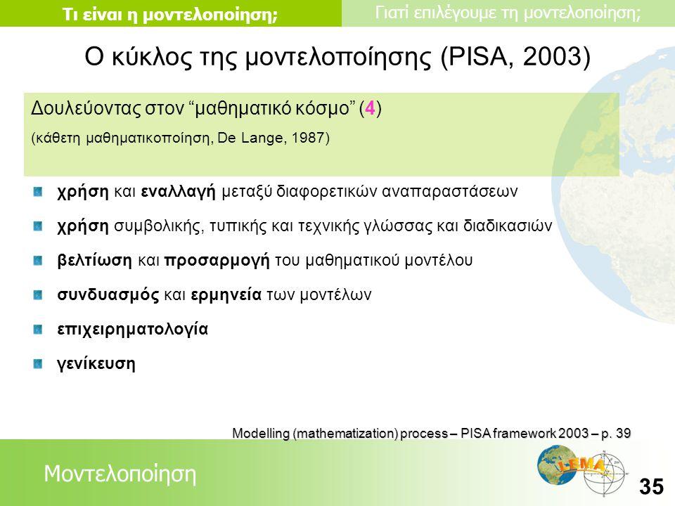 Ο κύκλος της μοντελοποίησης (PISA, 2003)