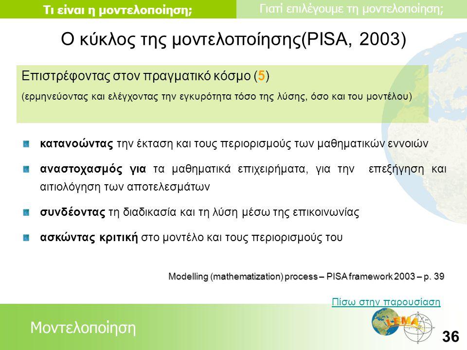 Ο κύκλος της μοντελοποίησης(PISA, 2003)