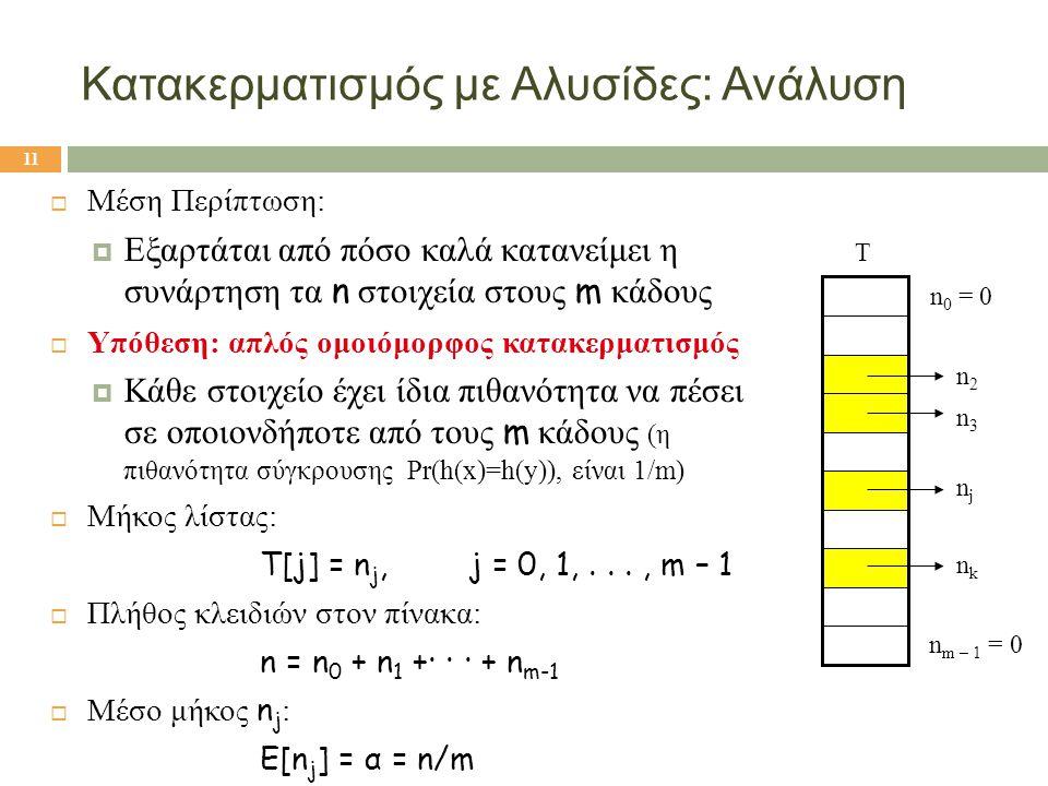 Κατακερματισμός με Αλυσίδες: Ανάλυση