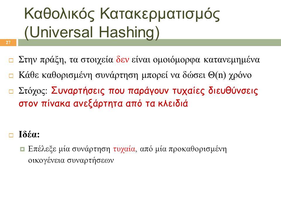 Καθολικός Κατακερματισμός (Universal Hashing)