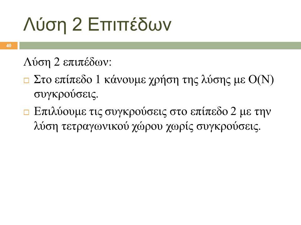 Λύση 2 Επιπέδων Λύση 2 επιπέδων:
