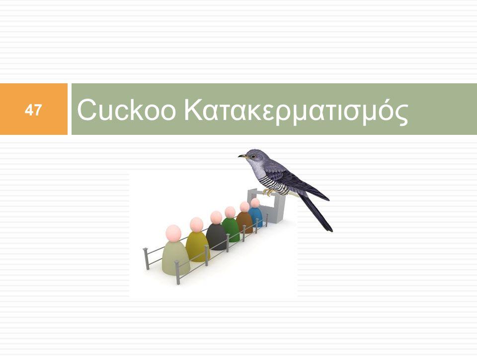 Cuckoo Κατακερματισμός