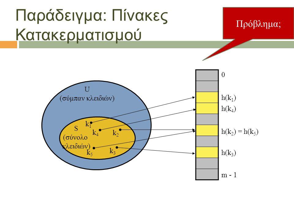 Παράδειγμα: Πίνακες Κατακερματισμού