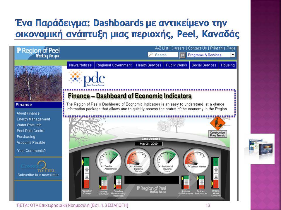 Ένα Παράδειγμα: Dashboards με αντικείμενο την οικονομική ανάπτυξη μιας περιοχής, Peel, Καναδάς