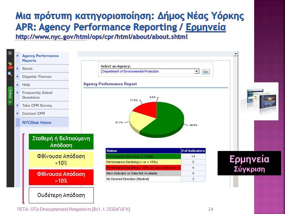 Μια πρότυπη κατηγοριοποίηση: Δήμος Νέας Υόρκης APR: Agency Performance Reporting / Ερμηνεία http://www.nyc.gov/html/ops/cpr/html/about/about.shtml