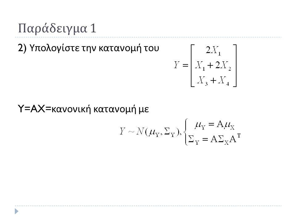 Παράδειγμα 1 2) Υπολογίστε την κατανομή του Y=AX=κανονική κατανομή με
