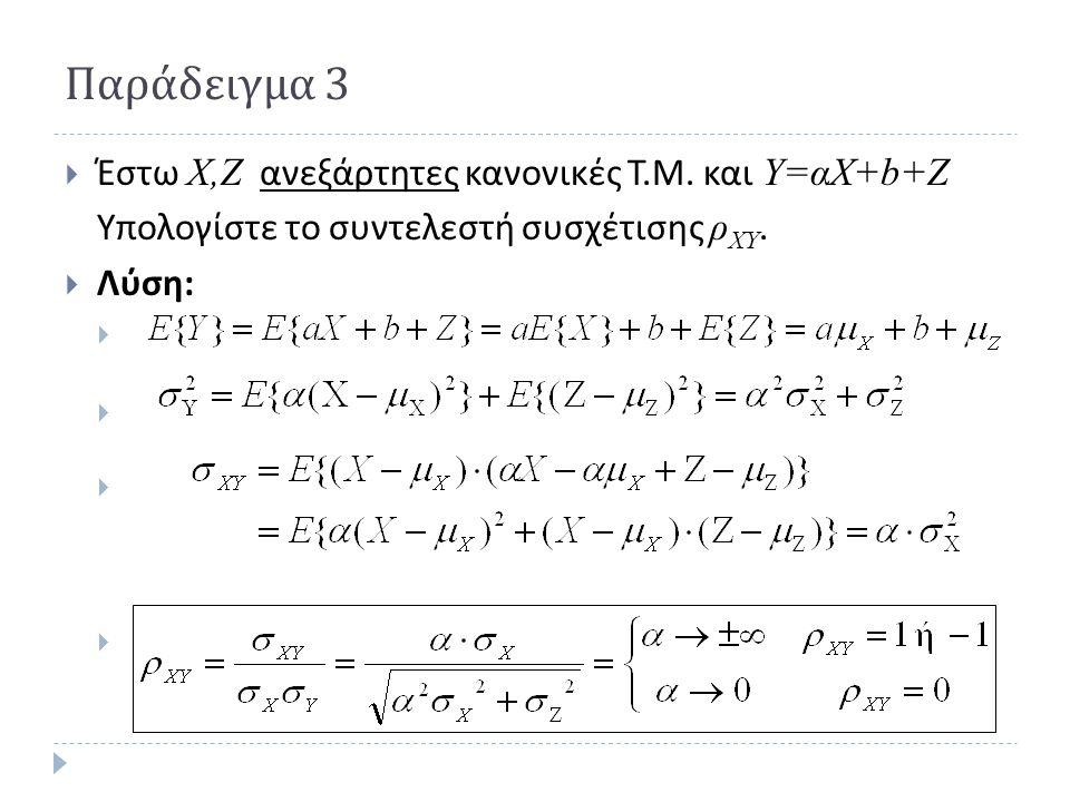 Παράδειγμα 3 Έστω Χ,Ζ ανεξάρτητες κανονικές Τ.Μ. και Υ=αΧ+b+Ζ