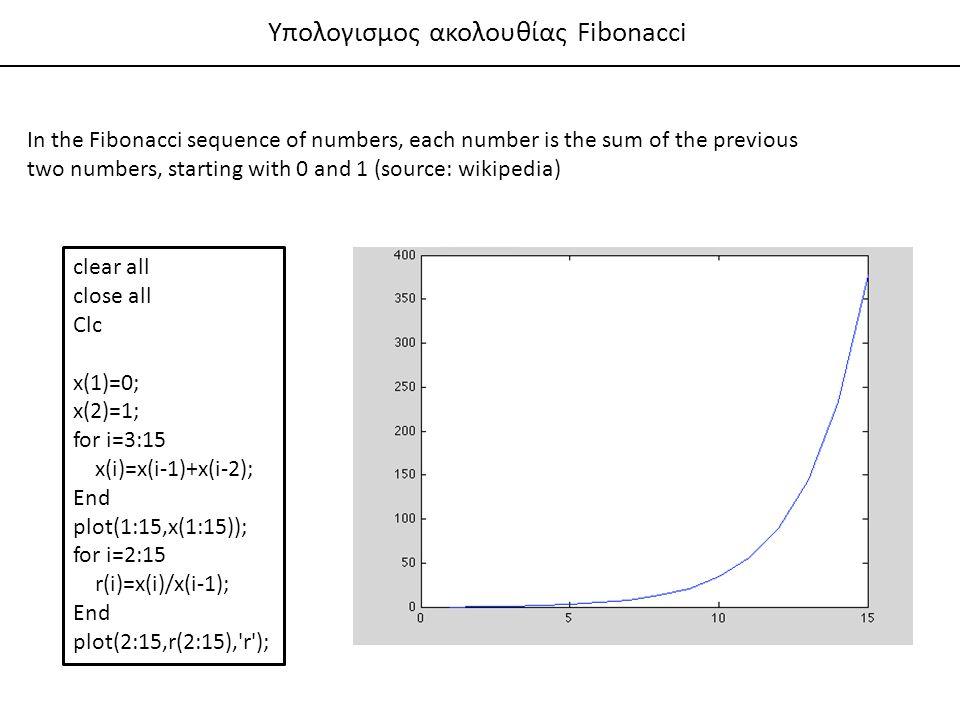 Υπολογισμος ακολουθίας Fibonacci