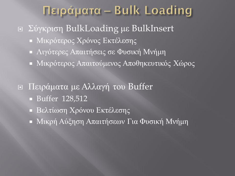 Πειράματα – Bulk Loading