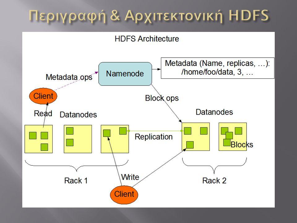 Περιγραφή & Αρχιτεκτονική HDFS