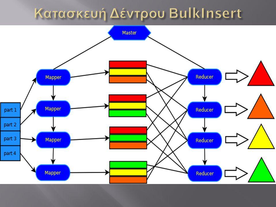 Κατασκευή Δέντρου ΒulkInsert