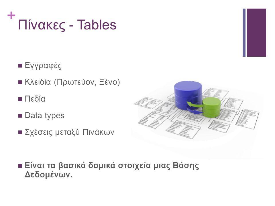 Πίνακες - Tables Εγγραφές Κλειδία (Πρωτεύον, Ξένο) Πεδία Data types