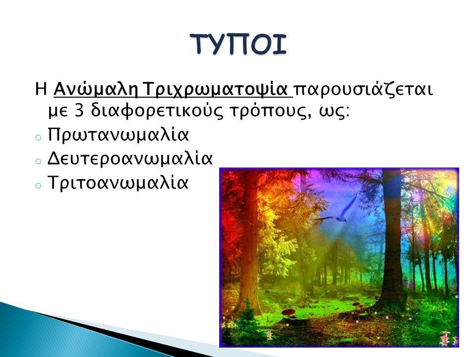 ΤΥΠΟΙ Η Ανώμαλη Τριχρωματοψία παρουσιάζεται με 3 διαφορετικούς τρόπους, ως: Πρωτανωμαλία. Δευτεροανωμαλία.