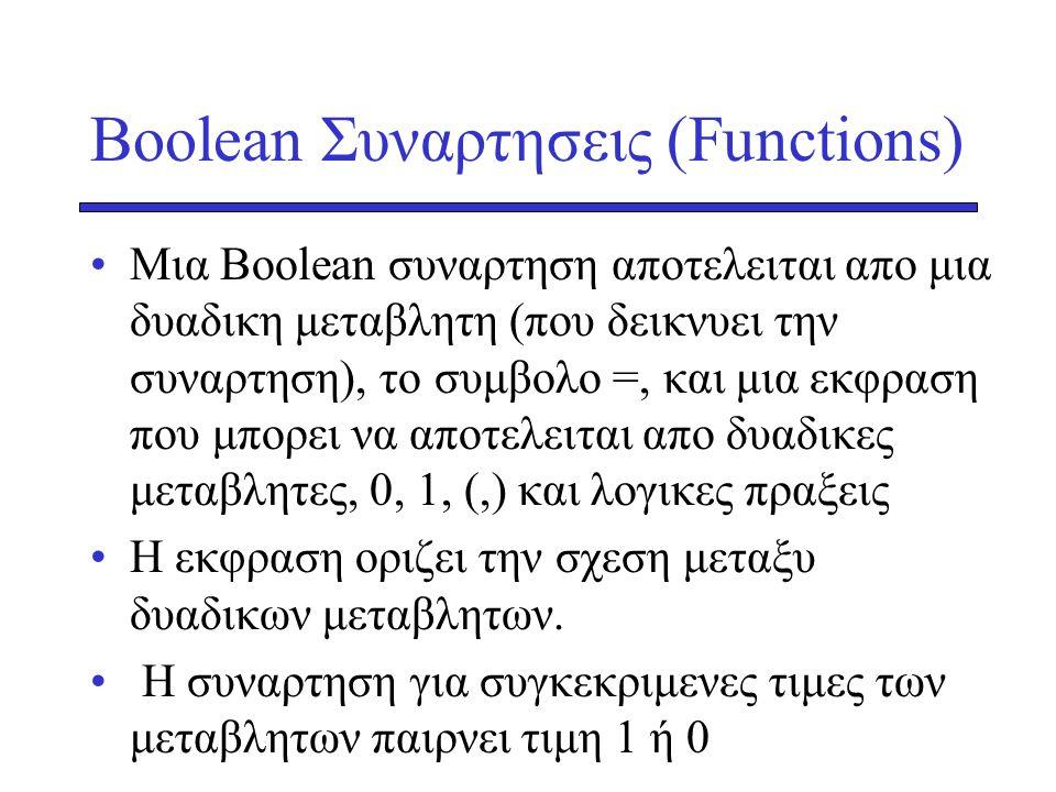 Βοοlean Συναρτησεις (Functions)
