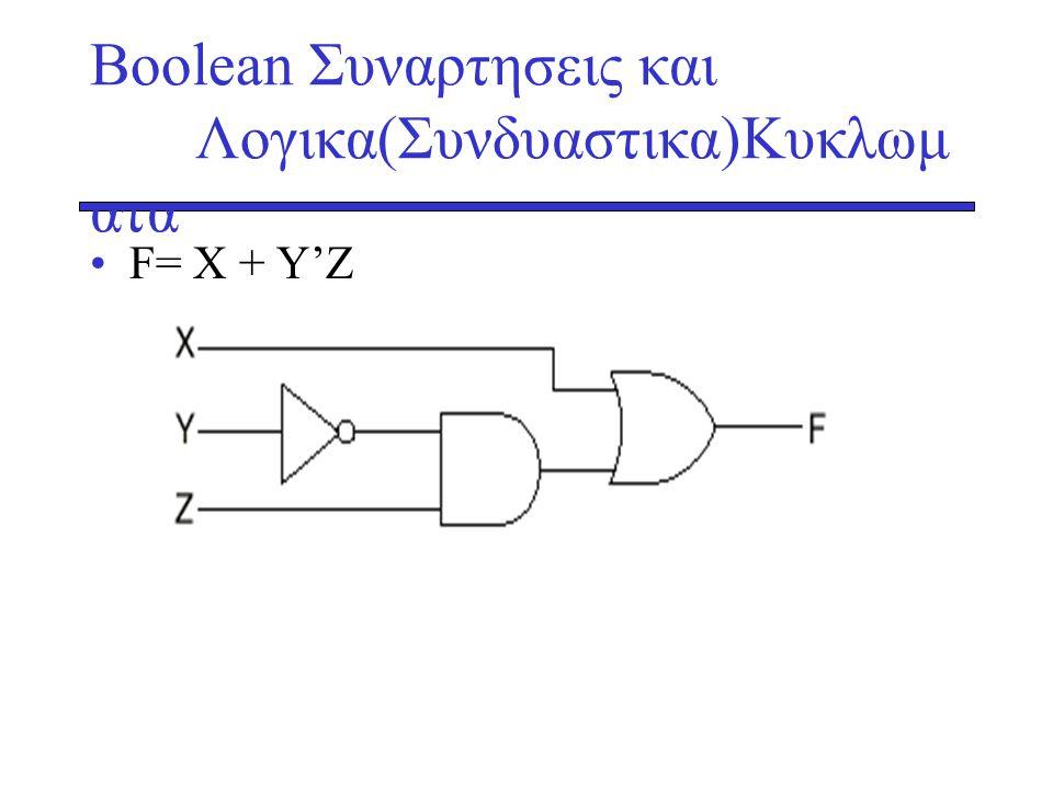 Βοοlean Συναρτησεις και Λογικα(Συνδυαστικα)Κυκλωματα