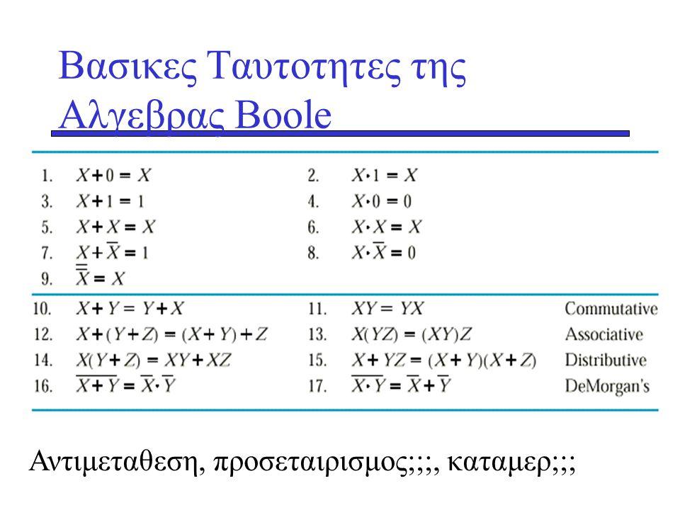 Βασικες Ταυτοτητες της Αλγεβρας Βοοle