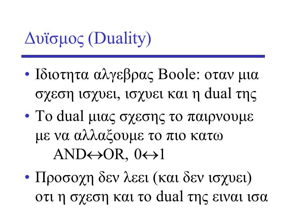 Δυϊσμος (Duality) Iδιοτητα αλγεβρας Boole: οταν μια σχεση ισχυει, ισχυει και η dual της.