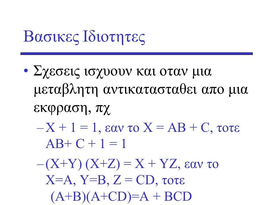 Βασικες Ιδιοτητες Σχεσεις ισχυουν και οταν μια μεταβλητη αντικατασταθει απο μια εκφραση, πχ. Χ + 1 = 1, εαν το Χ = ΑΒ + C, τοτε ΑΒ+ C + 1 = 1.