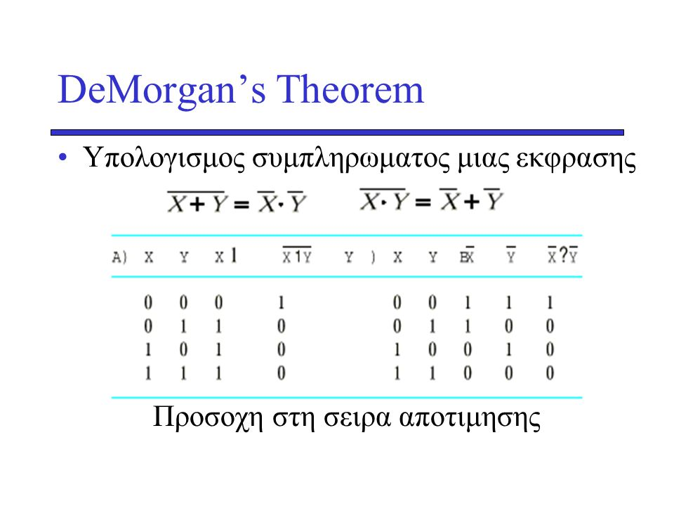 DeMorgan's Theorem Υπολογισμος συμπληρωματος μιας εκφρασης