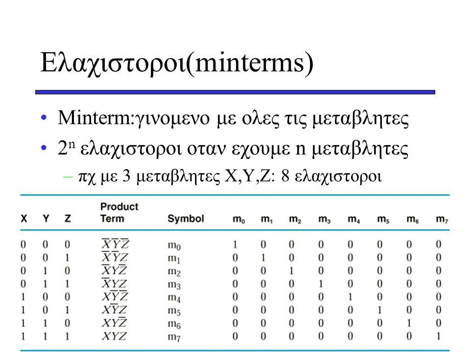 Eλαχιστοροι(minterms)