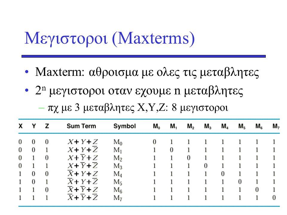 Mεγιστοροι (Μaxterms)