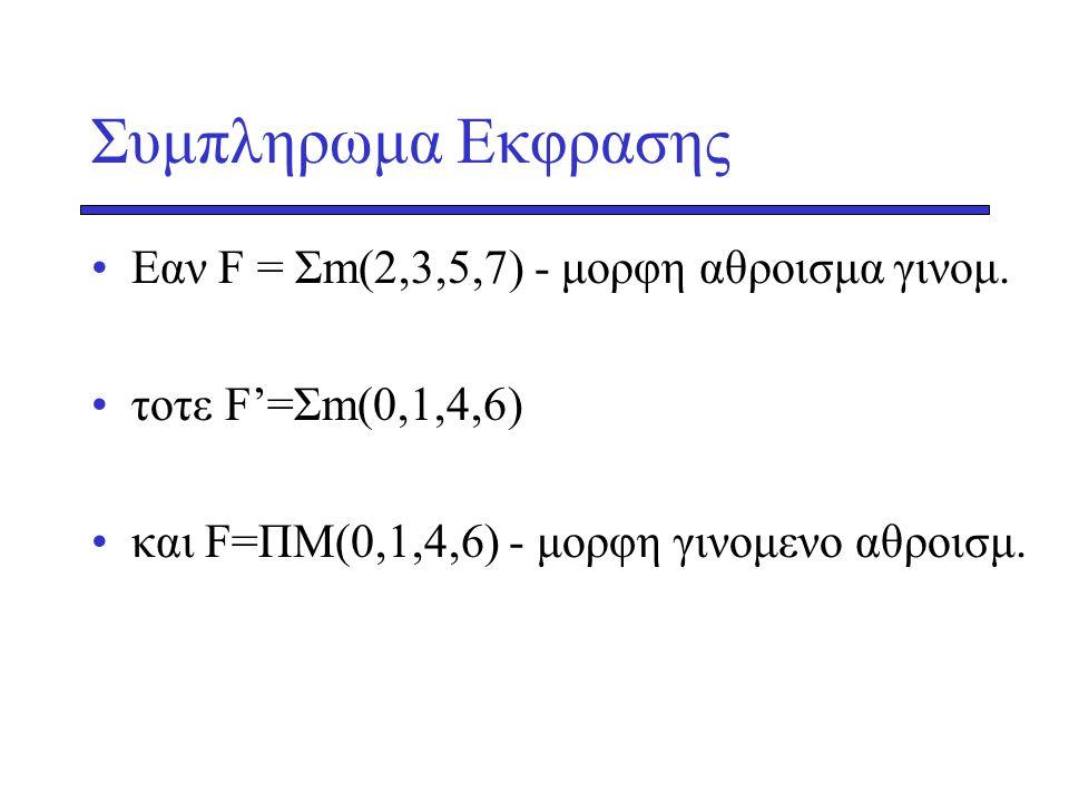 Συμπληρωμα Εκφρασης Εαν F = Σm(2,3,5,7) - μορφη αθροισμα γινομ.