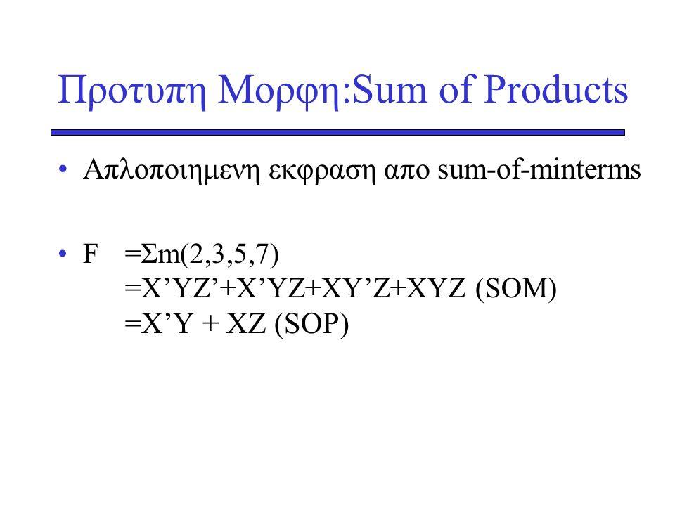 Προτυπη Μορφη:Sum of Products