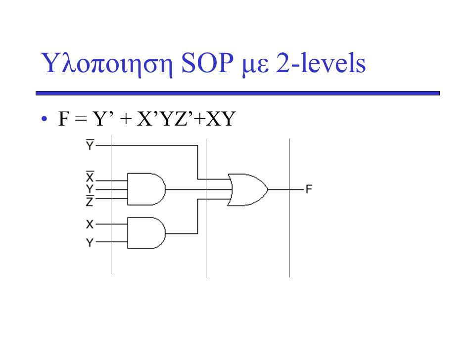 Υλοποιηση SOP με 2-levels