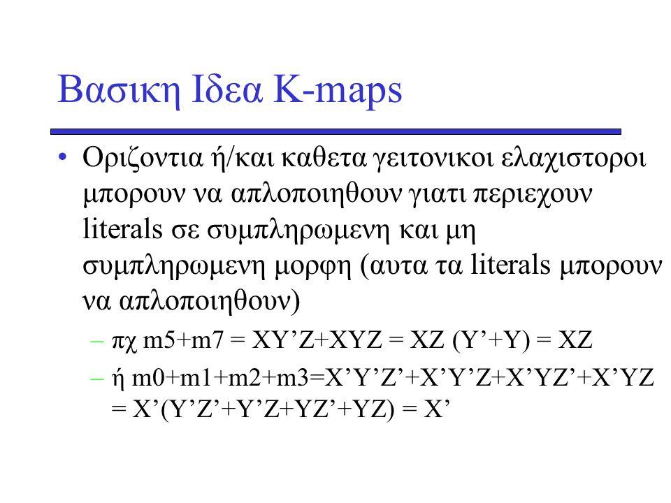 Βασικη Ιδεα Κ-maps