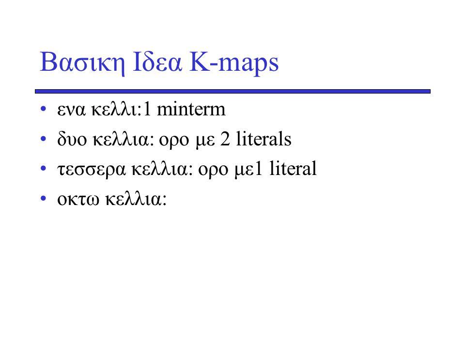 Βασικη Ιδεα Κ-maps ενα κελλι:1 minterm δυο κελλια: ορο με 2 literals