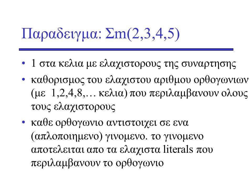 Παραδειγμα: Σm(2,3,4,5) 1 στα κελια με ελαχιστορους της συναρτησης