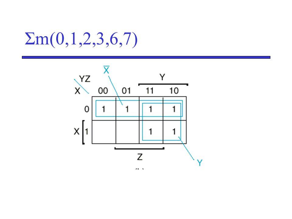 Σm(0,1,2,3,6,7)
