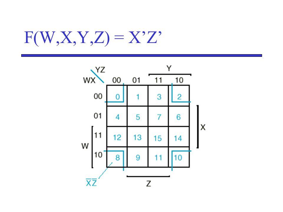 F(W,X,Y,Z) = X'Z'