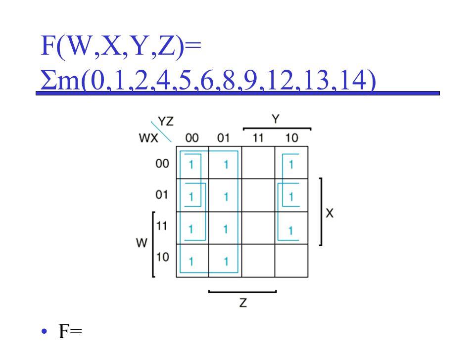 F(W,X,Y,Z)= Σm(0,1,2,4,5,6,8,9,12,13,14) F=
