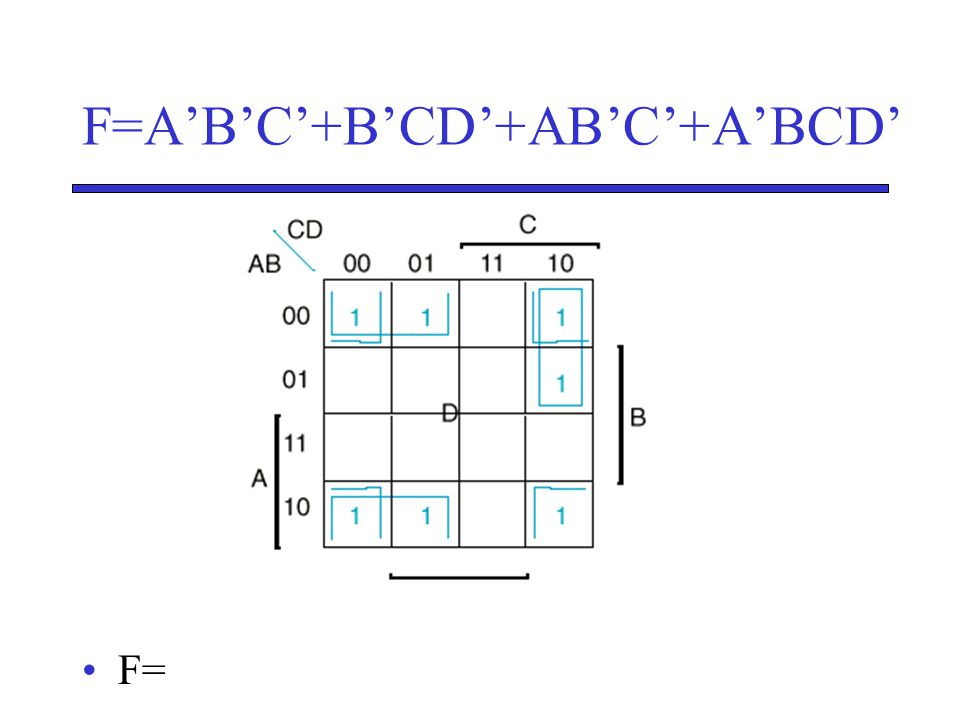 F=A'B'C'+B'CD'+AB'C'+A'BCD'