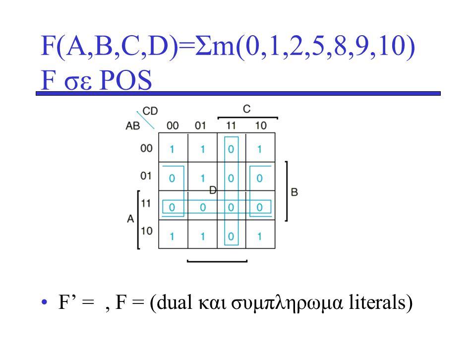 F(A,B,C,D)=Σm(0,1,2,5,8,9,10) F σε POS F' = , F = (dual και συμπληρωμα literals)