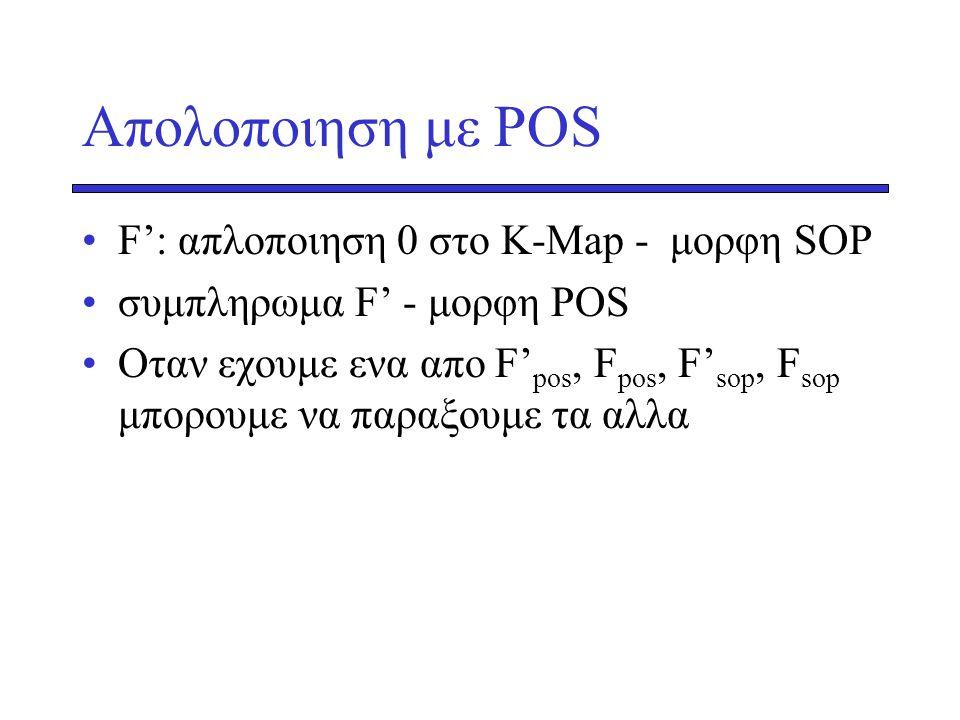Aπολοποιηση με POS F': απλοποιηση 0 στο Κ-Μap - μορφη SOP
