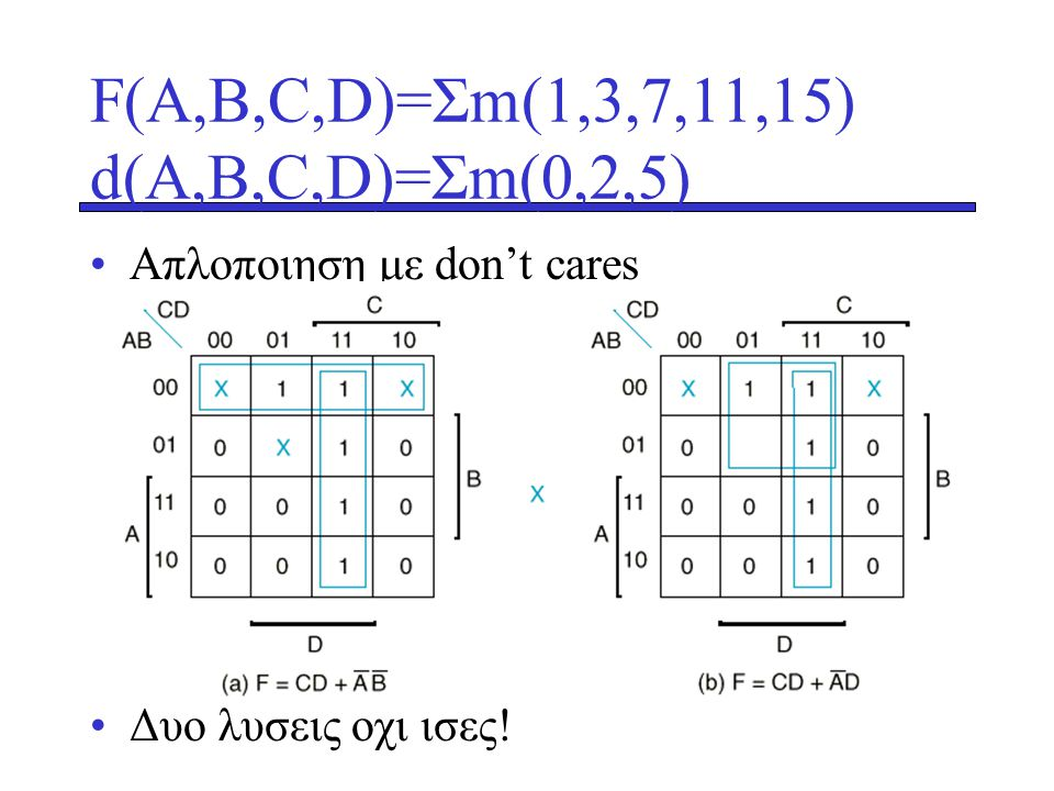 F(A,B,C,D)=Σm(1,3,7,11,15) d(A,B,C,D)=Σm(0,2,5)