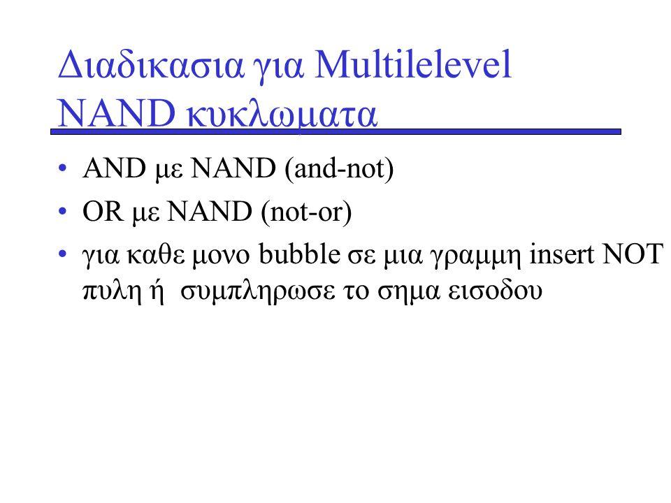 Διαδικασια για Multilelevel NAND κυκλωματα