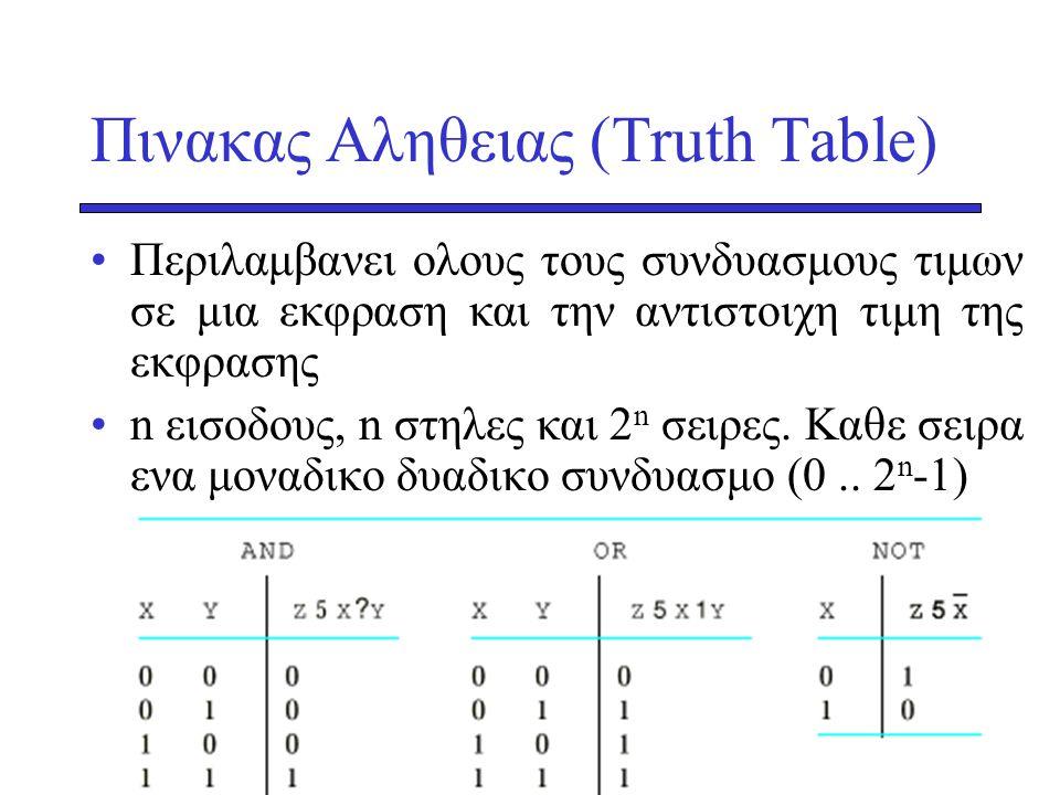 Πινακας Αληθειας (Τruth Table)