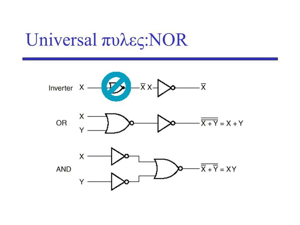 Universal πυλες:ΝΟR