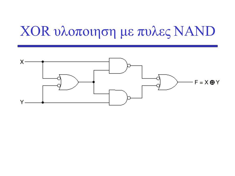 ΧΟR υλοποιηση με πυλες NAND