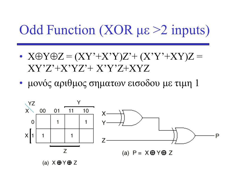 Odd Function (XOR με >2 inputs)