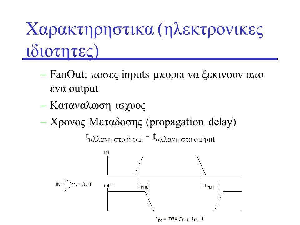 Xαρακτηρηστικα (ηλεκτρονικες ιδιοτητες)