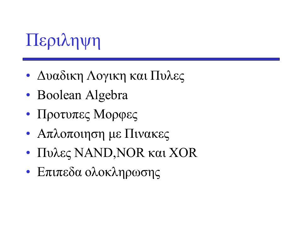 Περιληψη Δυαδικη Λογικη και Πυλες Boolean Algebra Προτυπες Μορφες