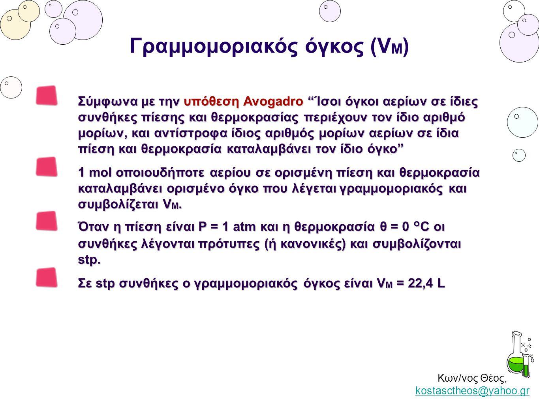 Γραμμομοριακός όγκος (VM)