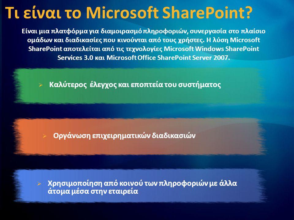 Τι είναι το Microsoft SharePoint