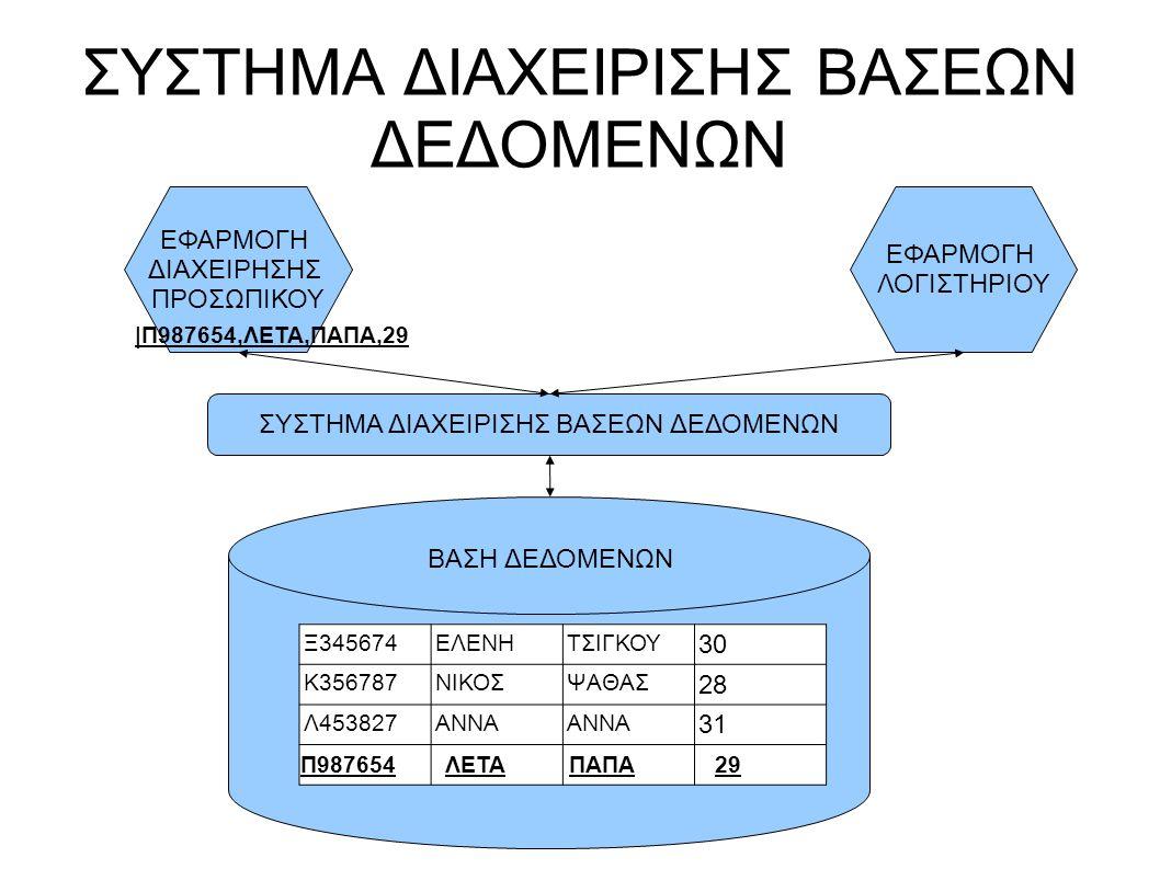 ΣΥΣΤΗΜΑ ΔΙΑΧΕΙΡΙΣΗΣ ΒΑΣΕΩΝ ΔΕΔΟΜΕΝΩΝ